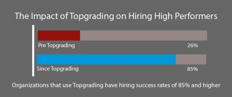 Topgrading Chart 1-01